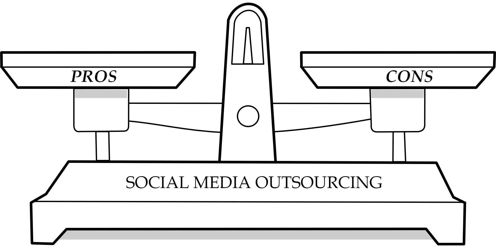 Outsourcing Social Media: Pros and Cons
